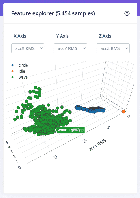 Die fertig generierten Feature-Cluster in Edge Impulse